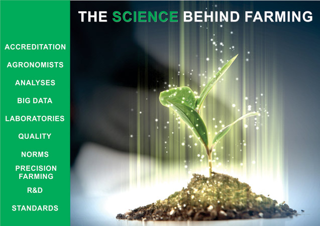 The science behind farming